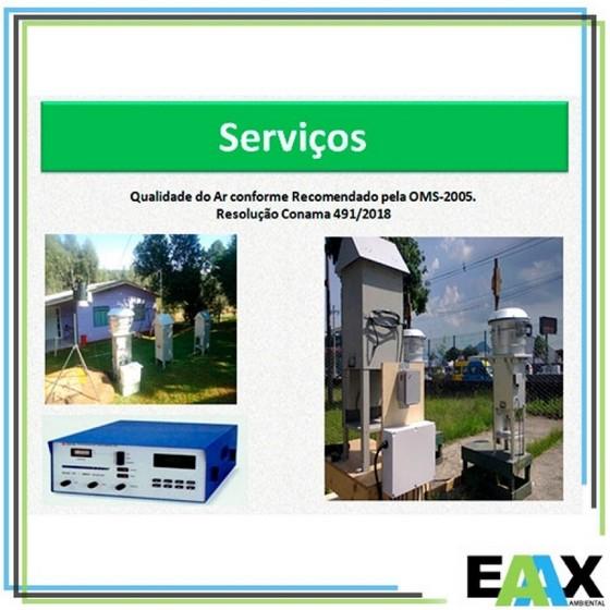 Qualidade do Ar Ambiente Esperantina - Qualidade do Ar no Entorno da Fábrica