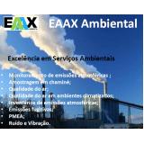 solução impacto ambiental para indústria Limeira